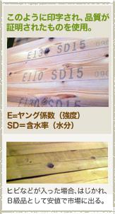 写真:このように印字され、品質が証明されたものを使用。