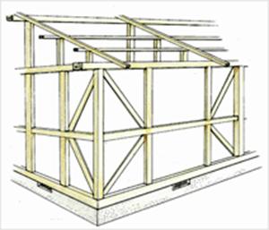 工法に応じた耐震診断、施工方法